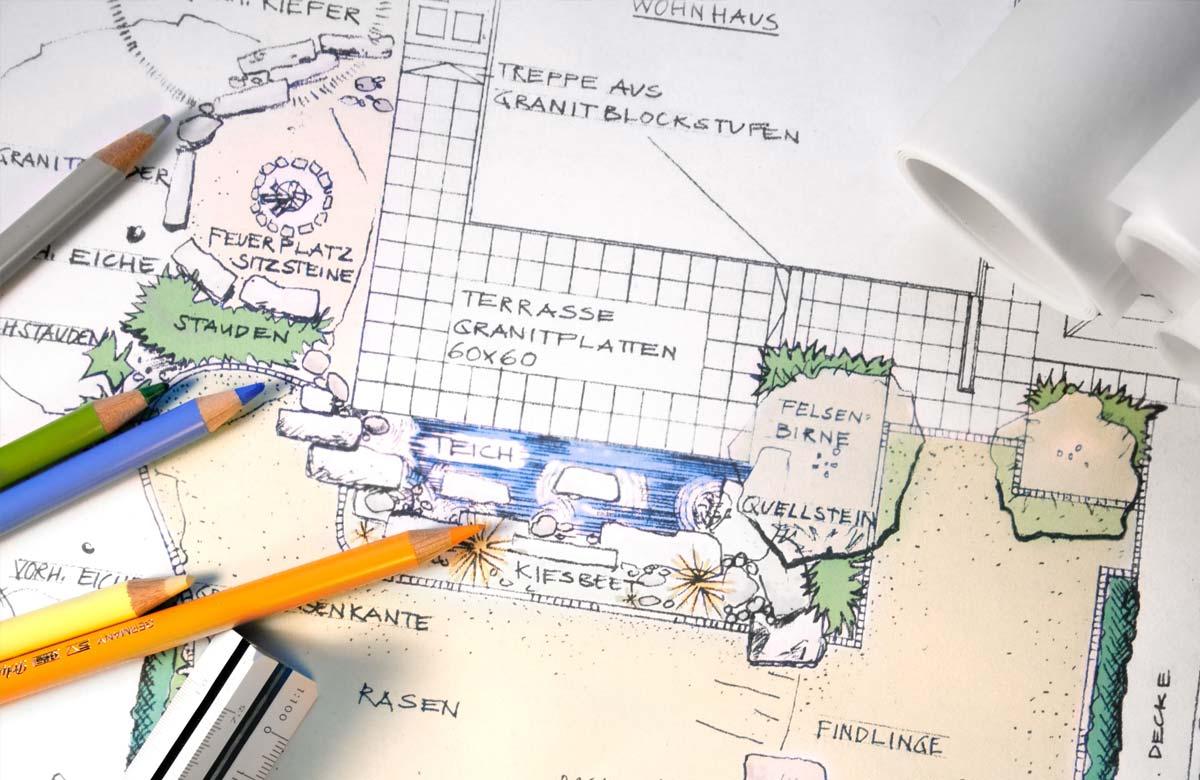 Skizze Gartenplanung: Rasen Findlinge Gartenteich Pflanzen