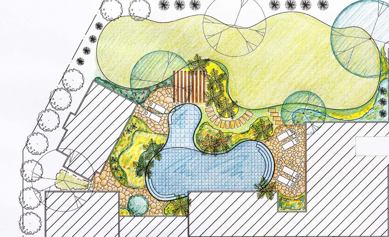 Gartenplanung Rotenburg Hessen