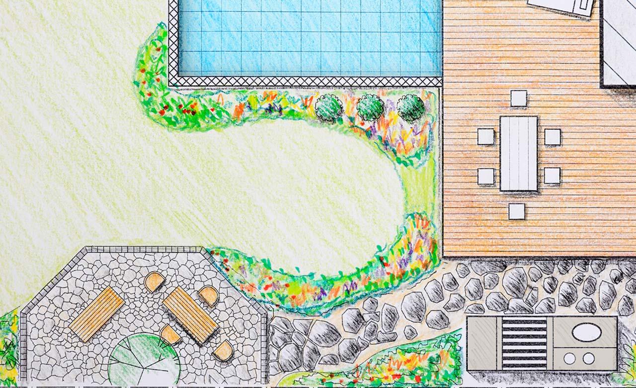 Gartenplanung Falkensee Brandenburg